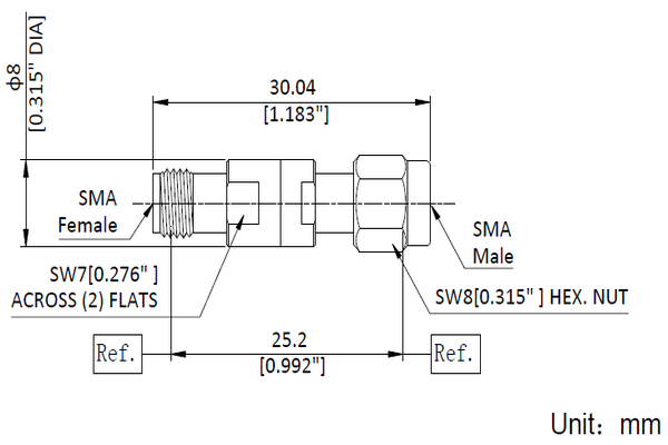 1dB/2dB/3dB/4dB/5dB/6dB/10dB/20dB/30dB High Frequency 2W Attenuator Operating From DC-26GHz JX-AT-DC26.5G-2SFMx