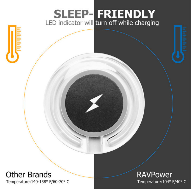 OEM 5W Round Portable Qi Fast Mobile Phone fast Wireless Charger